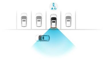 Varningssystem för korsande fordon bakom bilen (RCCW)